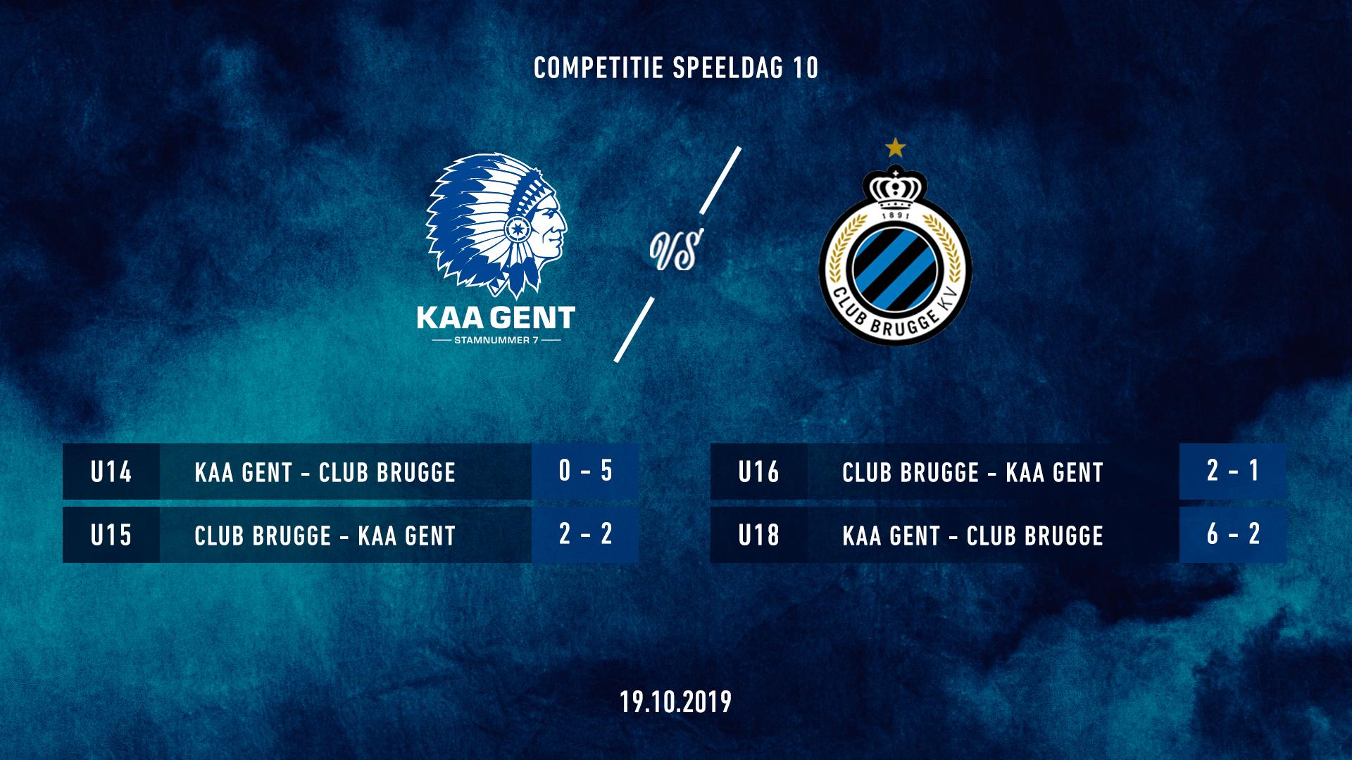 Jeugd: uitslagen KAA Gent - Club Brugge