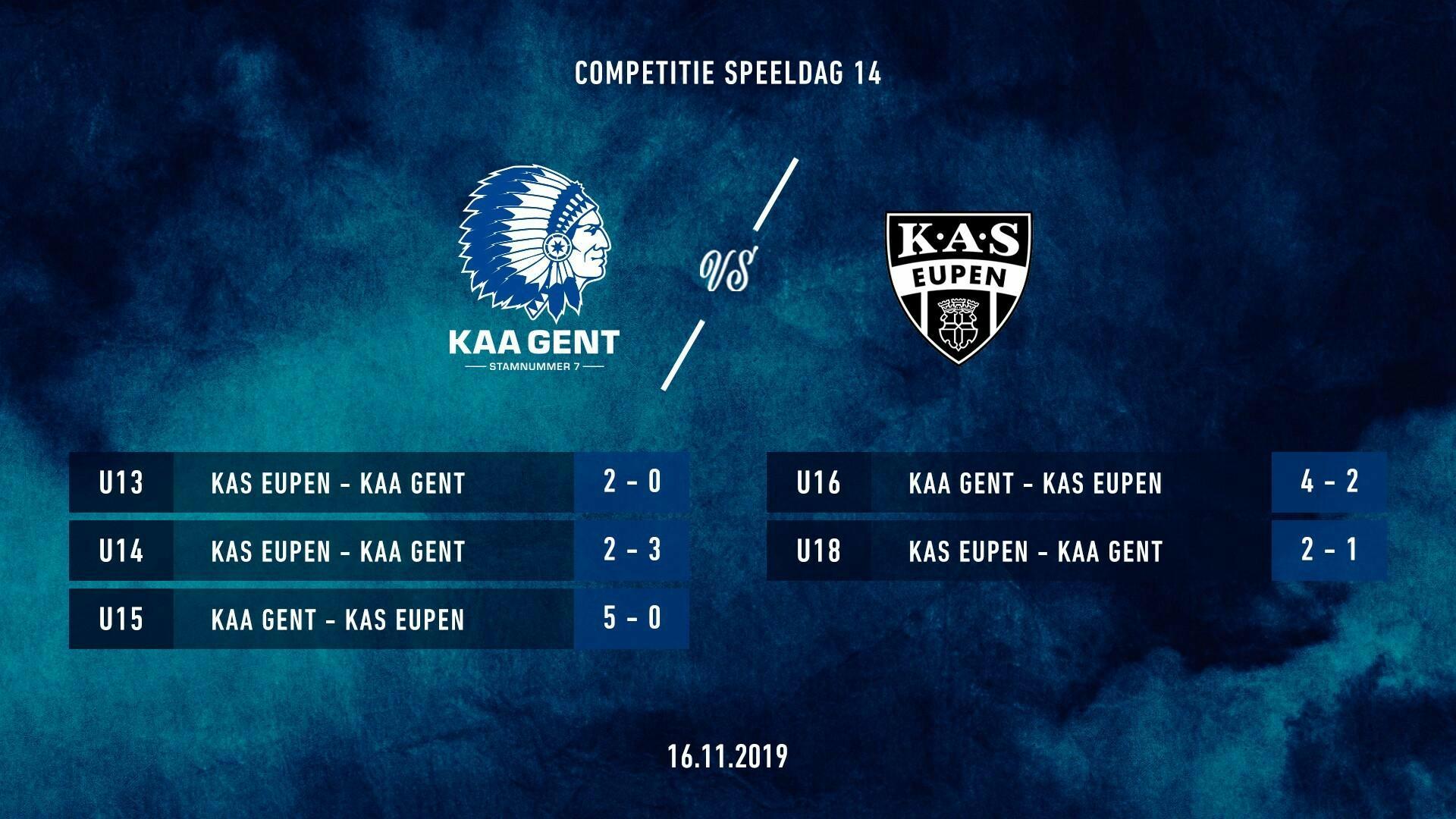 Jeugd: uitslagen KAA Gent - KAS Eupen