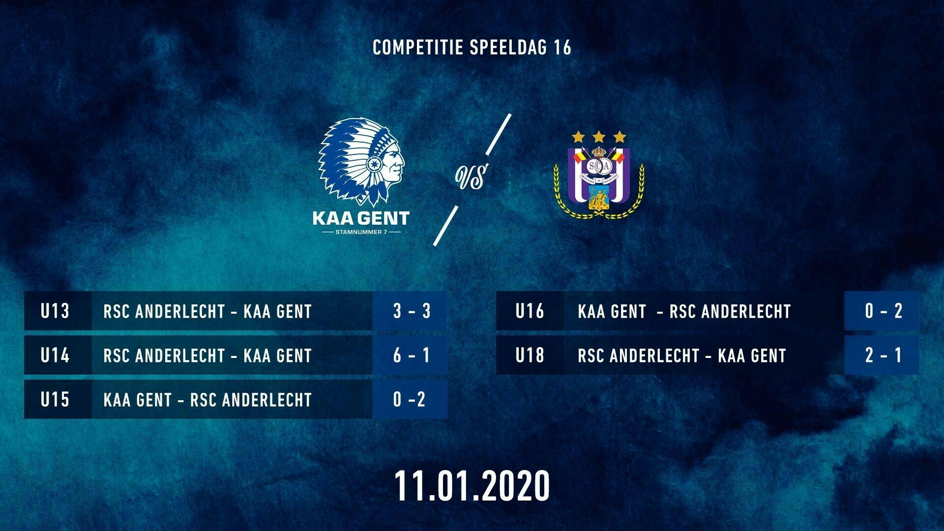 Jeugd: uitslagen KAA Gent - RSC Anderlecht