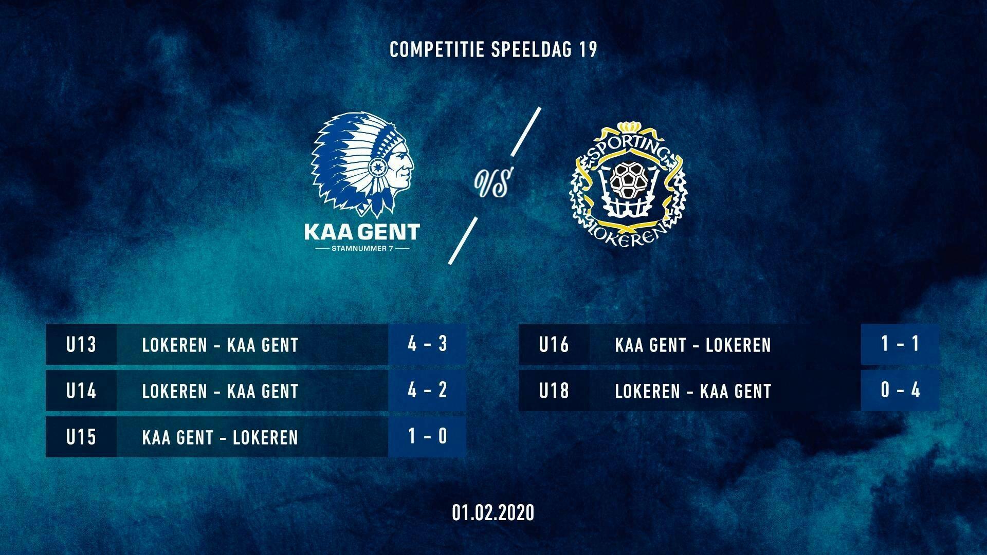 Jeugd: uitslagen KAA Gent - Lokeren
