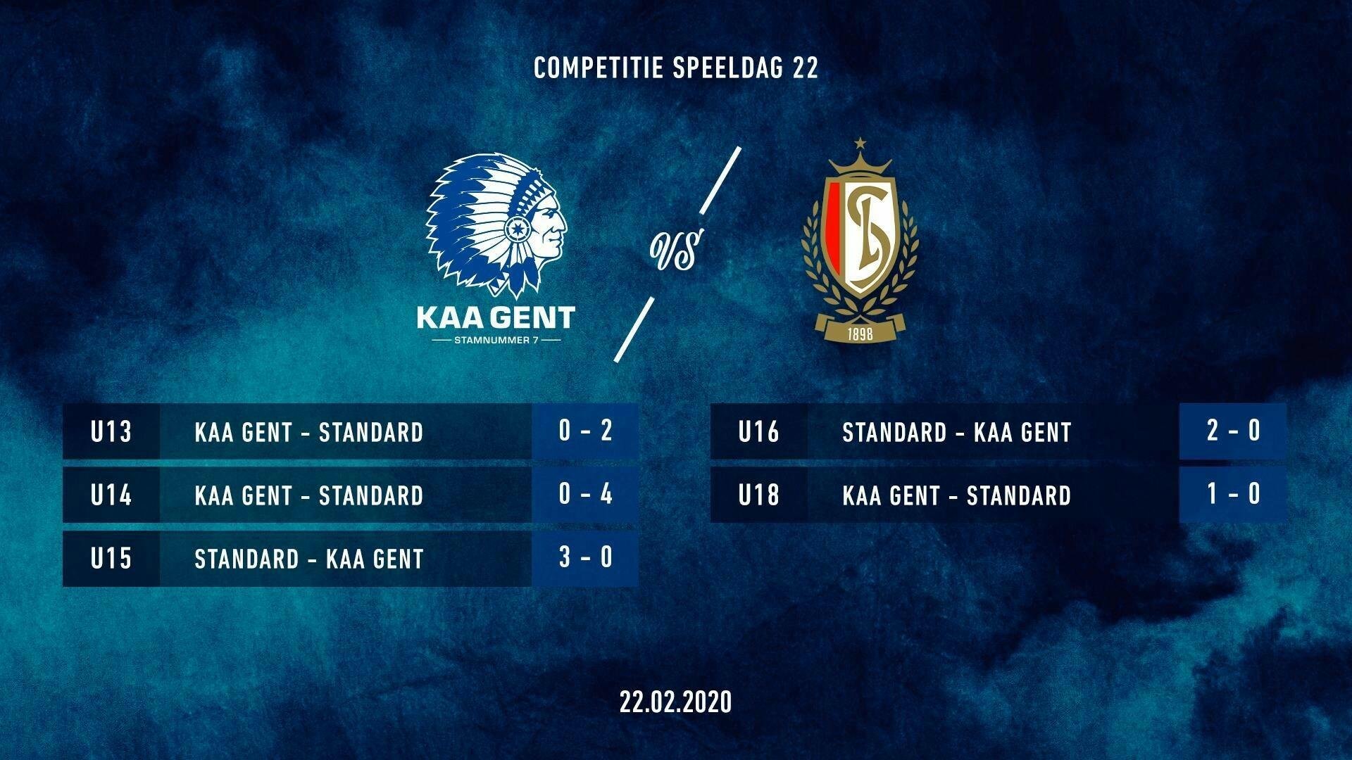 Jeugd: uitslagen KAA Gent - Standard